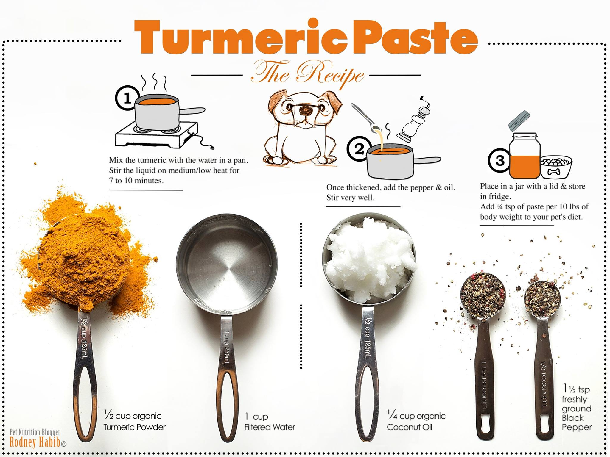 Tumeric Paste